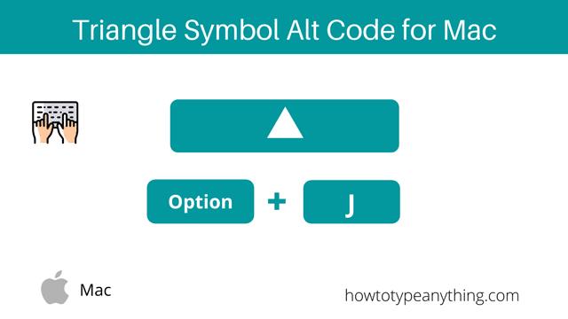 Triangle Symbol Shortcut