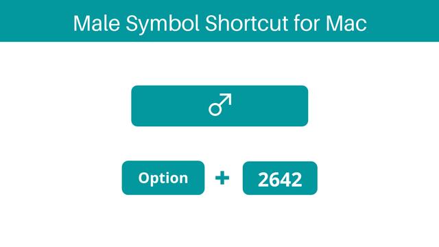 male symbol shortcut for Mac