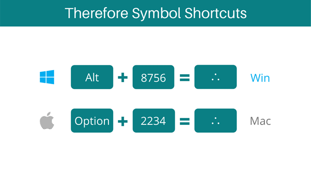 Therefore symbol shortctus for both Windows and Mac