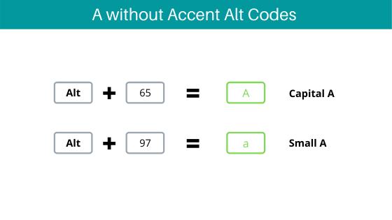 A Alt code