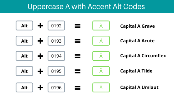 Uppercase/Capital A with accent alt code