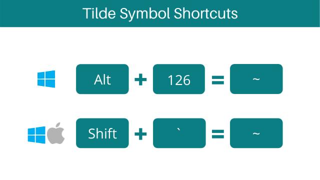 Tilde Symbol keyboard shortcuts