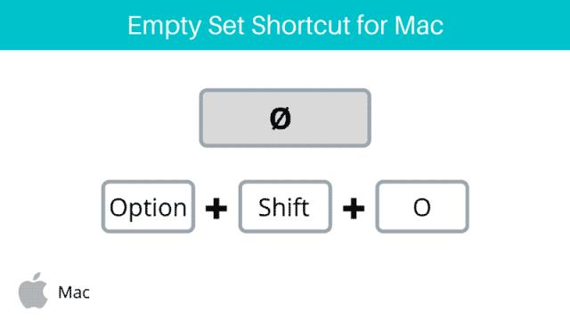 Empty Set symbol on Mac