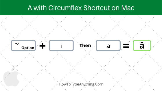 shortcut for letter a with hat or crown