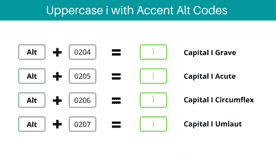 uppercase i with accent alt codes