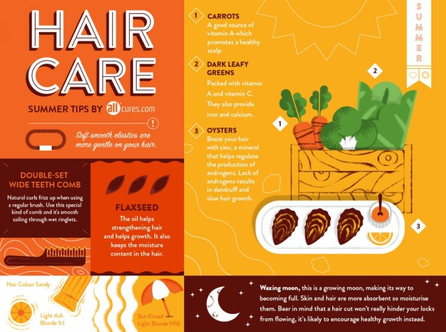 7-hair-care-tips-for-summer_5564b0527592e_w1500