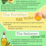 Hair Conditioning Treatments