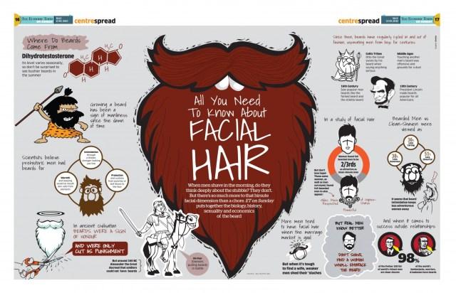 facial-hair_50291a7ecc720_w1500