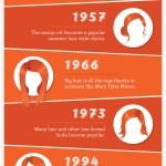 Hair Styles Throughout The Last 100 Years