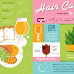 Hair Care Spring Tips