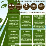 Healthy Foods And Healthy Hair