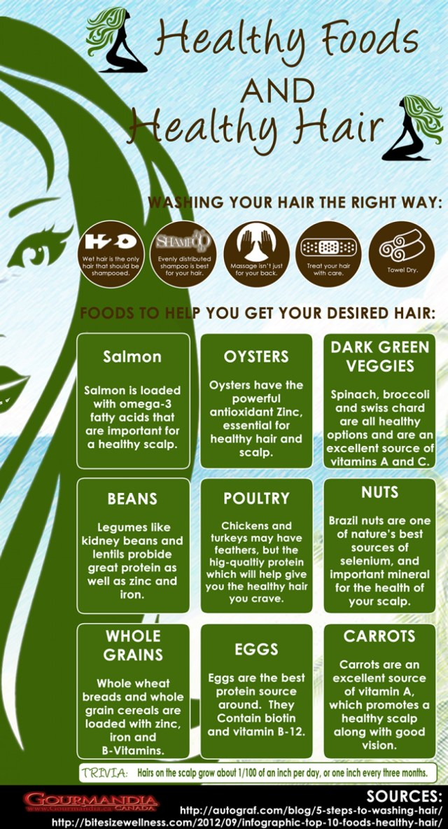 healthy-foods-and-healthy-hair_5246ae891f86d_w1500-1