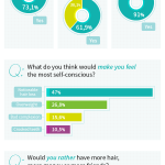 What People Think About Hair Loss