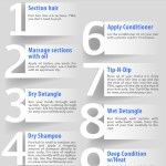 10 Step Wash Day Regimen
