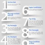 10 Step Wash Day Regimen