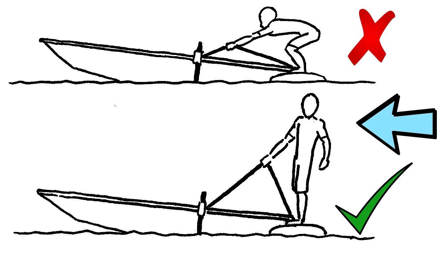 How To Windsurf