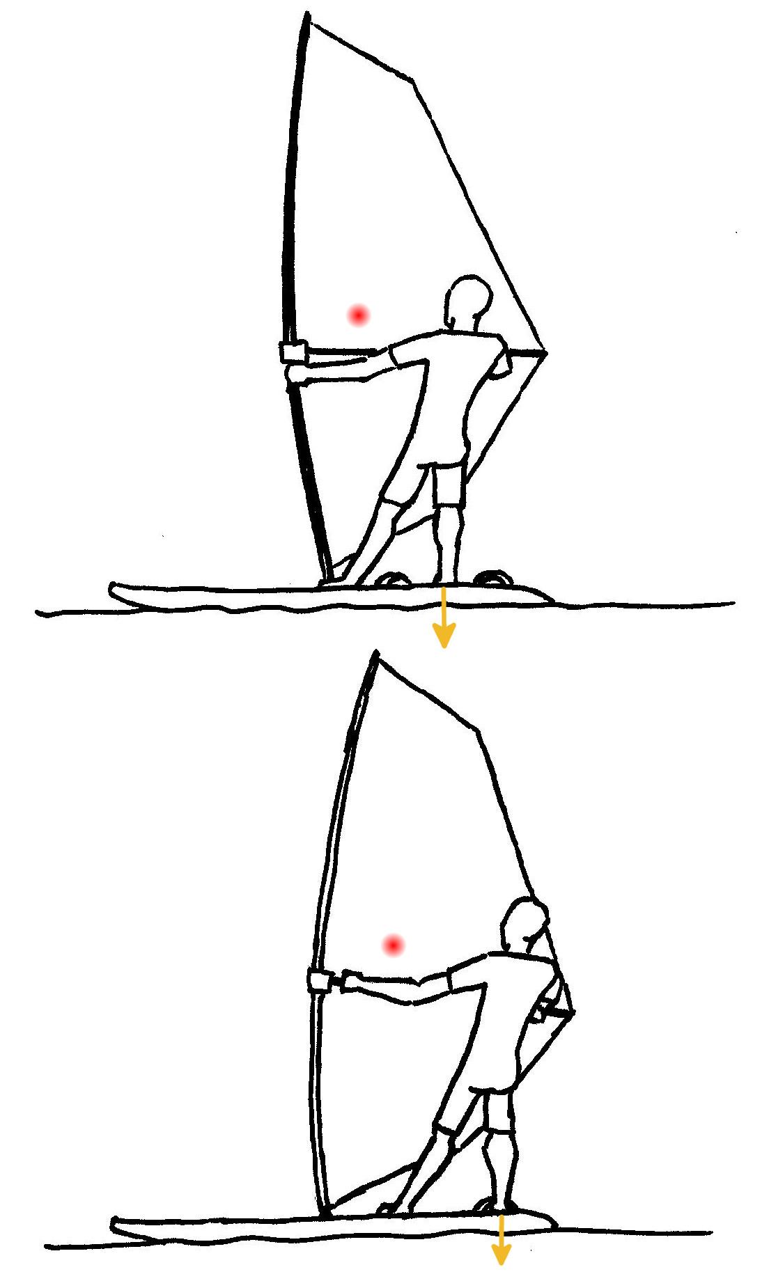 Gravity Harness
