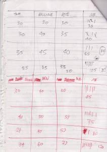 scoresheet2
