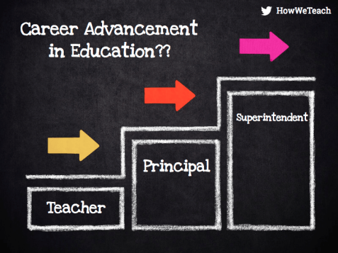 Career Advancement in Education