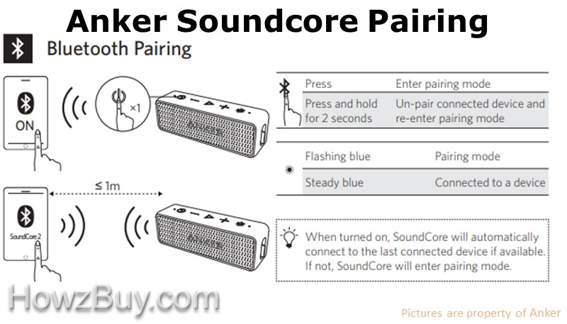 Anker soundcore pairing process guide