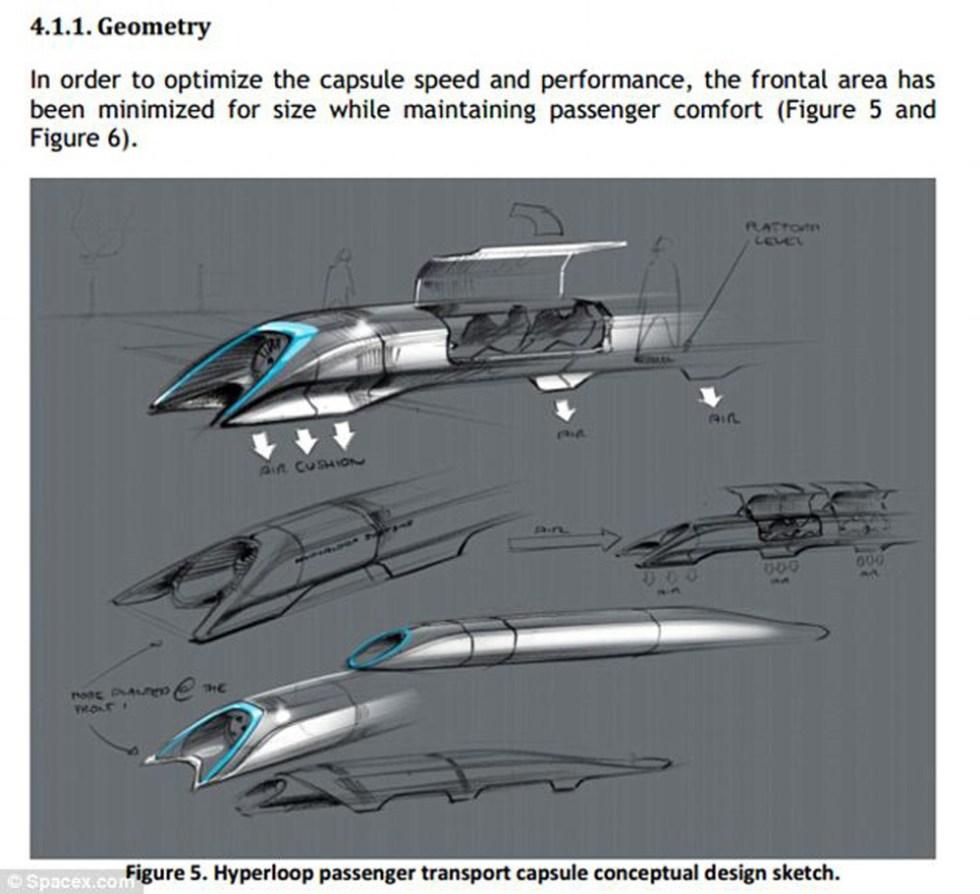 el hyperloop