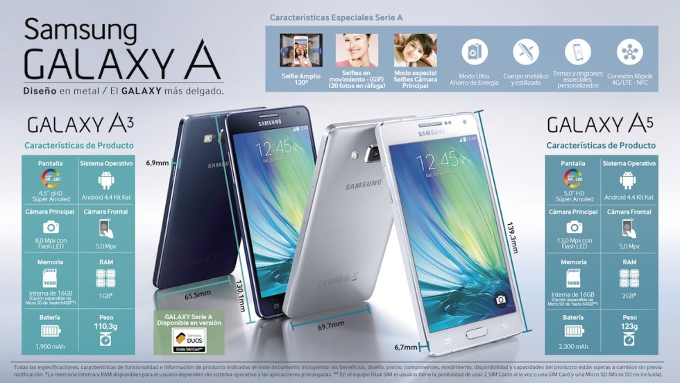 Los Galaxy A5 y Galaxy A3 llegarán este fin de semana a Colombia. Imagen: Samsung