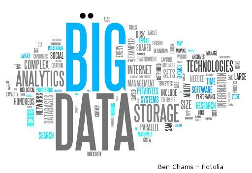 Marketting-Big-Data-Analytics