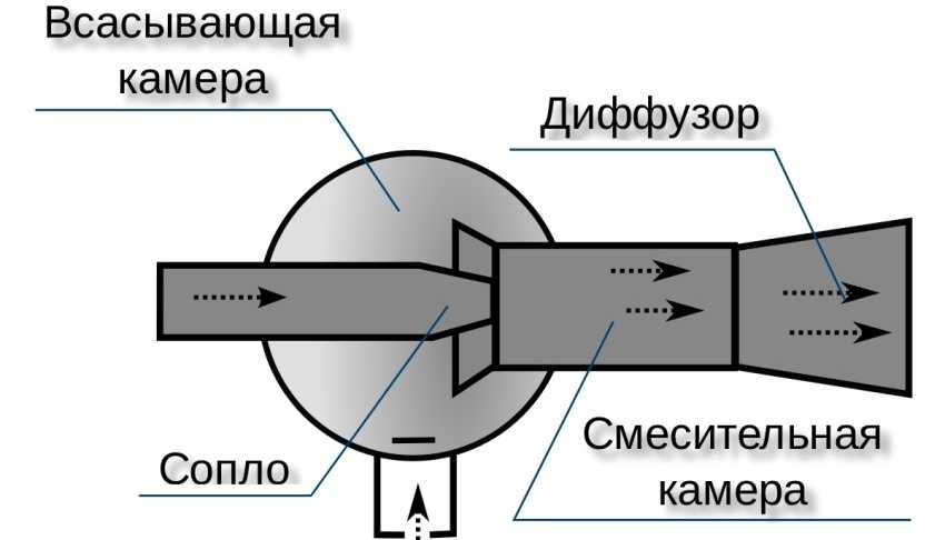 DyMogenerator-dlya-kopcheniya-foto-video-kak-sdelat-svoimi-rukami-9
