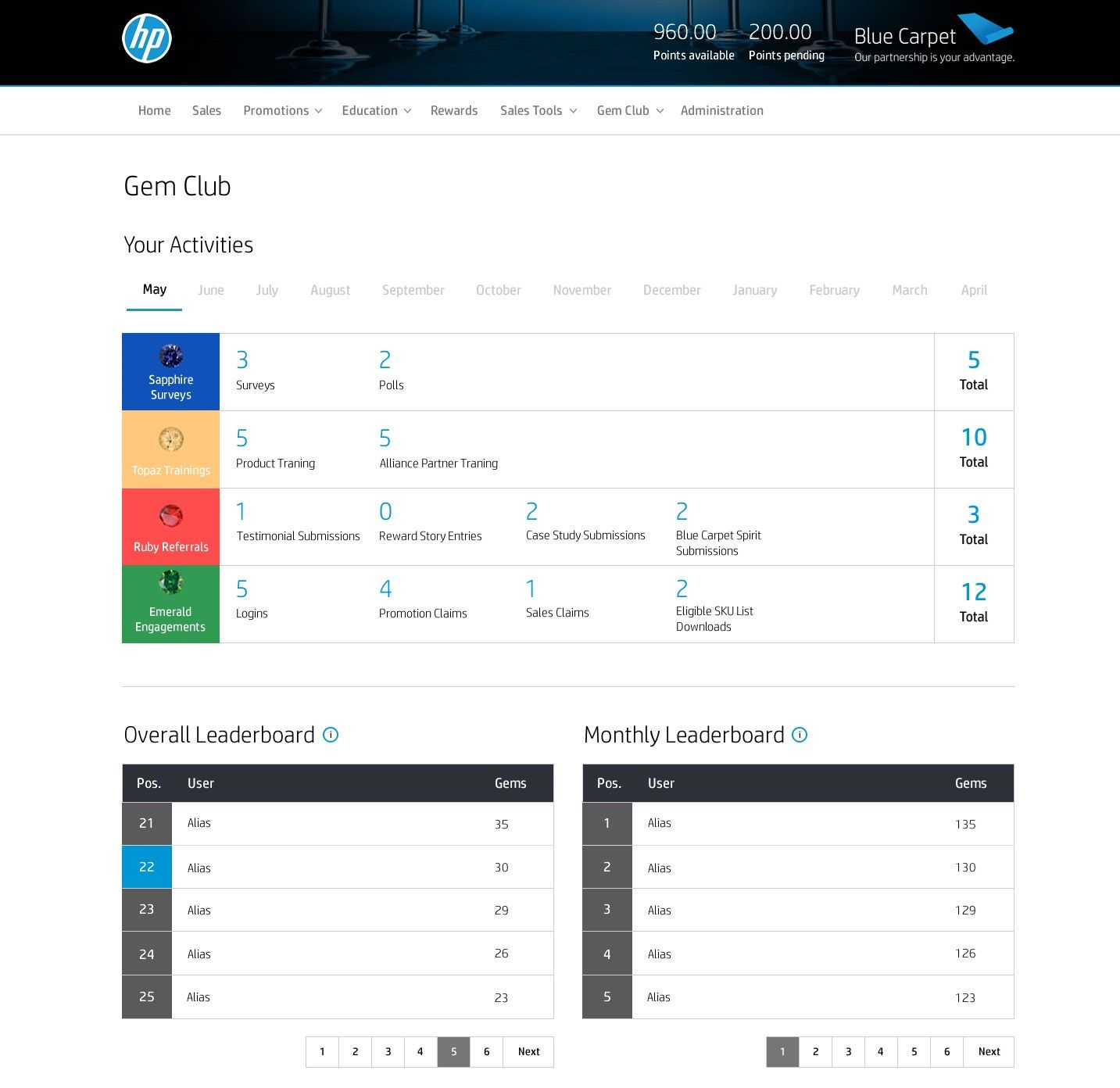 HP GEM Club Dashboard