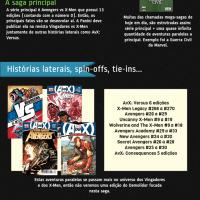 Guia não-oficial de Vingadores vs X-Men