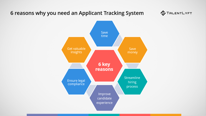 6 reasons why you need an applicant tracking system