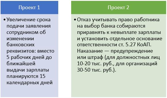 Законопроекты