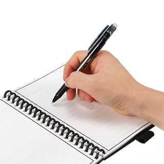 Как написать заманчивую вакансию