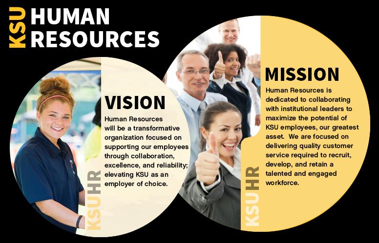 Ksu Human Resources About