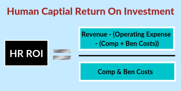 Human Capital Return on investment