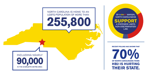 North Carolina LGBTQ population
