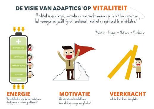 Infographic_visie_op_vitaliteit_wit.jpg