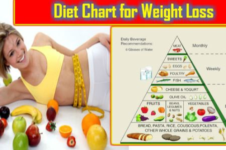 Architectural home plans diet plan to lose weight fast at home in for quick weight loss ndtv food carrots juice is great for weight loss as carrots are low in calories photo credit istock weight loss yoga hindi hd diet ccuart Images