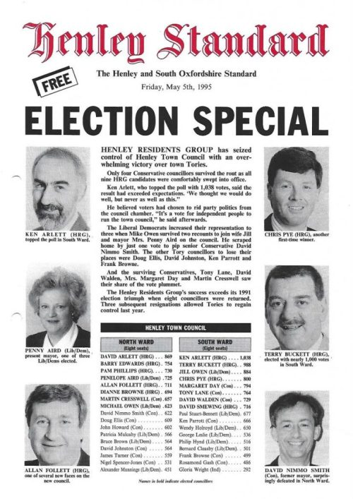 Ken Arlett tops HTC Election poll in 1995