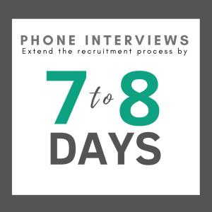 Phone Interviews in Recruitment