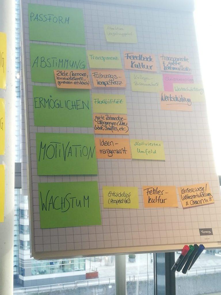 LinkedIn City Tour, was im ersten Workshop bearbeitet wurde