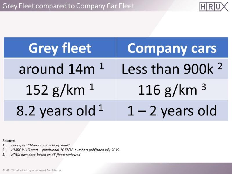 Are company cars are the problem?