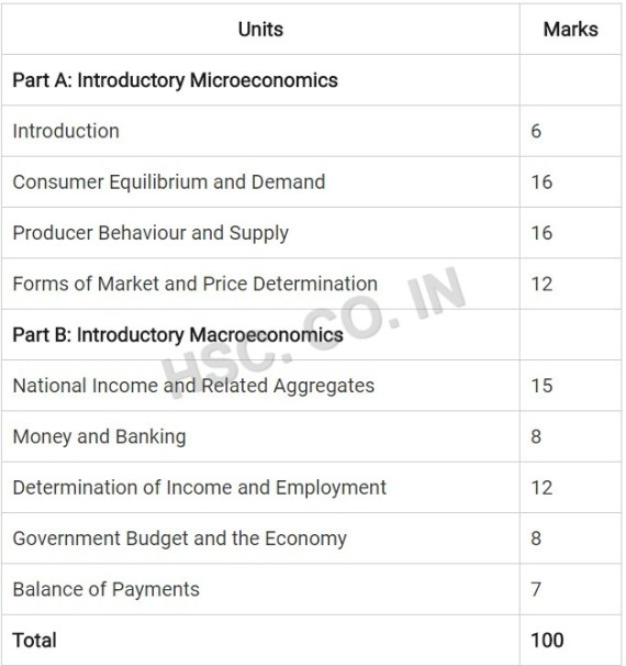 microeconomics unit 1 class 12 Chapter 1 introduction 11 a simple economy think of any society people  in  these decision making units can produce some goods or services by using   discuss the fundamental concerns of the discipline of economics some of which.