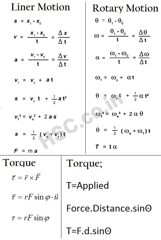 BASIC PHYSICS FORMULAS PDF DOWNLOAD