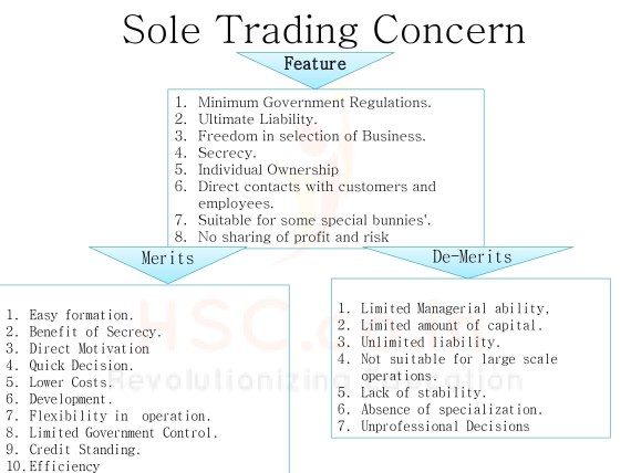 Sole Trading