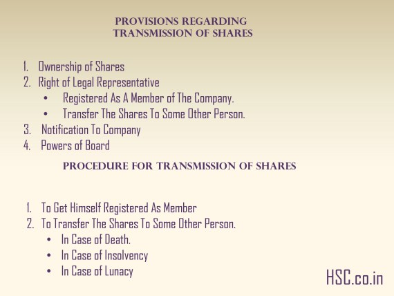 Provisions regarding transmission of shares