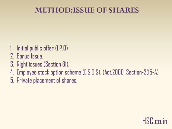 METHOD:ISSUE OF SHARES
