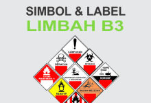 Photo of Simbol Limbah B3 & Label Limbah B3