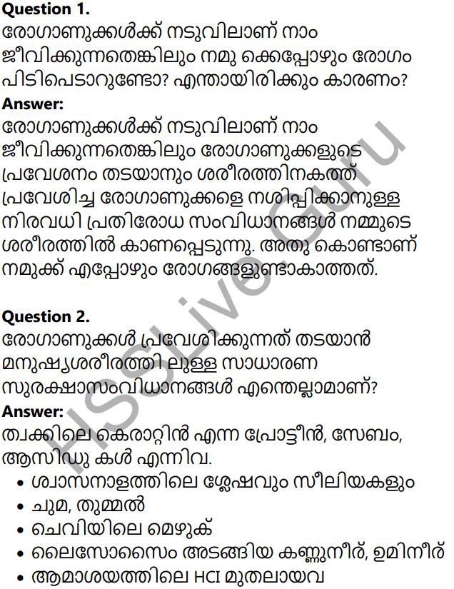 Sslc Biology Chapter 5 Malayalam Medium