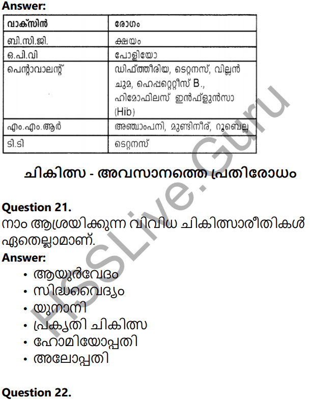 Kerala Syllabus 10th Standard Biology Solutions Chapter 5 Soldiers of Defense in Malayalam 20